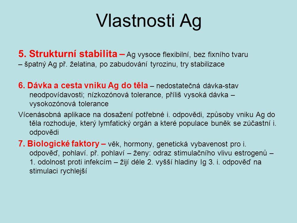 Vlastnosti Ag 6.