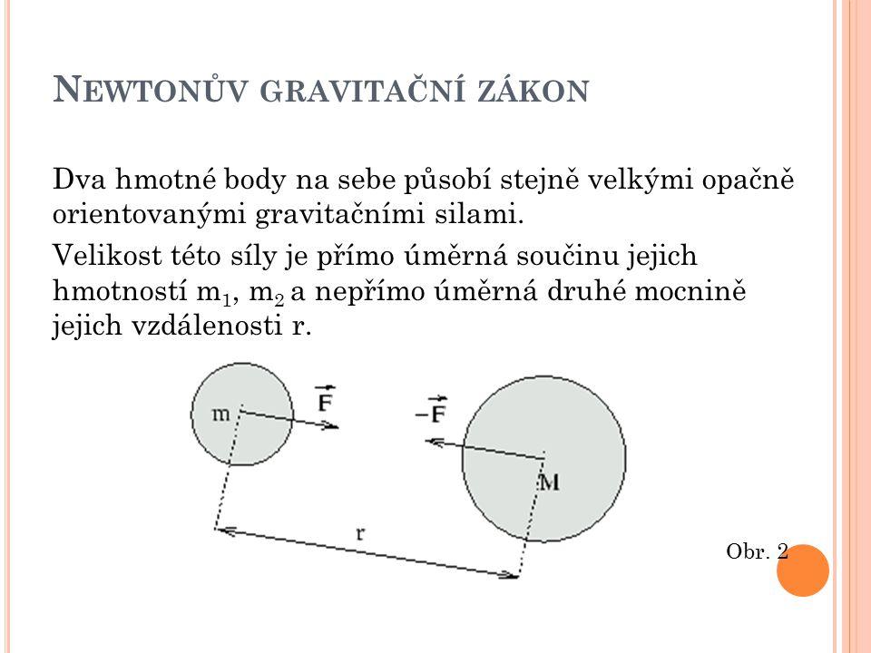 N EWTONŮV GRAVITAČNÍ ZÁKON Dva hmotné body na sebe působí stejně velkými opačně orientovanými gravitačními silami. Velikost této síly je přímo úměrná