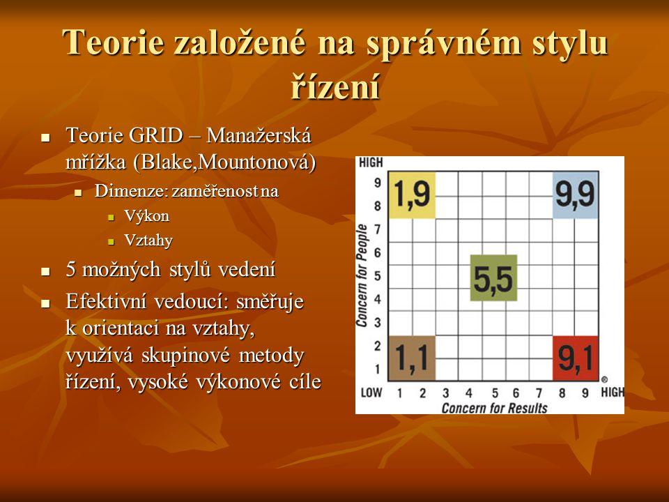 Teorie založené na správném stylu řízení Teorie GRID – Manažerská mřížka (Blake,Mountonová) Teorie GRID – Manažerská mřížka (Blake,Mountonová) Dimenze