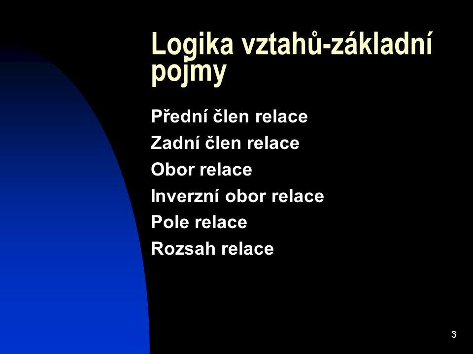 3 Logika vztahů-základní pojmy Přední člen relace Zadní člen relace Obor relace Inverzní obor relace Pole relace Rozsah relace