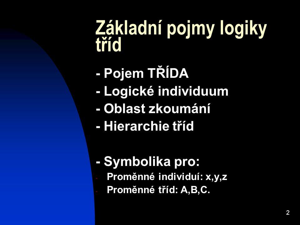 2 Základní pojmy logiky tříd - Pojem TŘÍDA - Logické individuum - Oblast zkoumání - Hierarchie tříd - Symbolika pro: - Proměnné individuí: x,y,z - Proměnné tříd: A,B,C.