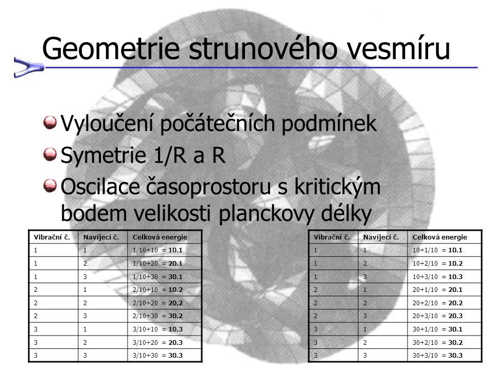 Geometrie strunového vesmíru Vyloučení počátečních podmínek Symetrie 1/R a R Oscilace časoprostoru s kritickým bodem velikosti planckovy délky Vibračn