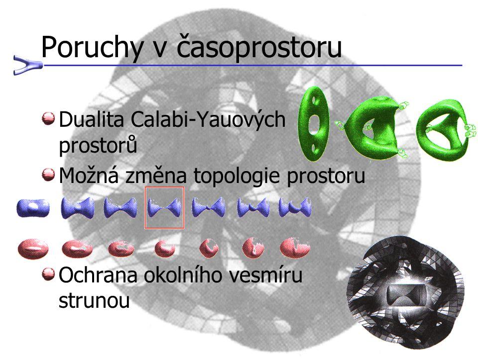 Poruchy v časoprostoru Dualita Calabi-Yauových prostorů Možná změna topologie prostoru Ochrana okolního vesmíru strunou