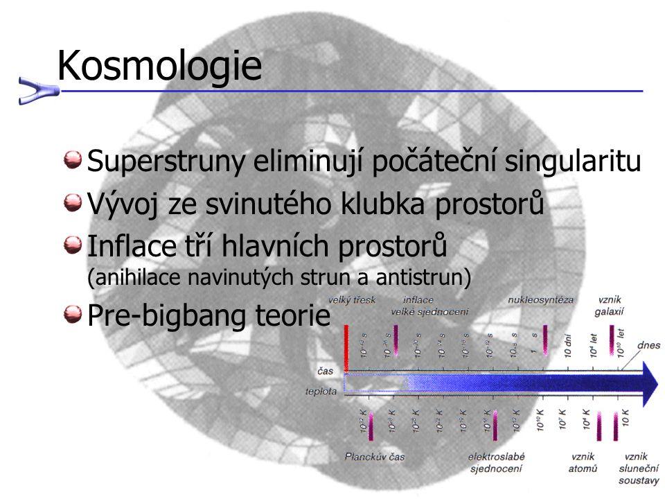 Kosmologie Superstruny eliminují počáteční singularitu Vývoj ze svinutého klubka prostorů Inflace tří hlavních prostorů (anihilace navinutých strun a