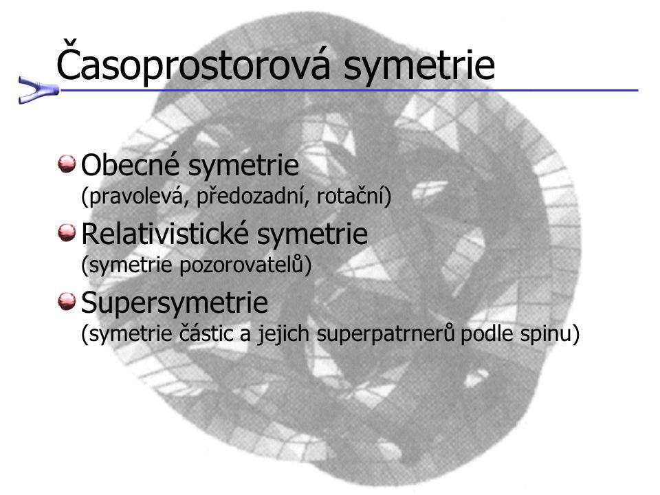 Časoprostorová symetrie Obecné symetrie (pravolevá, předozadní, rotační) Relativistické symetrie (symetrie pozorovatelů) Supersymetrie (symetrie části