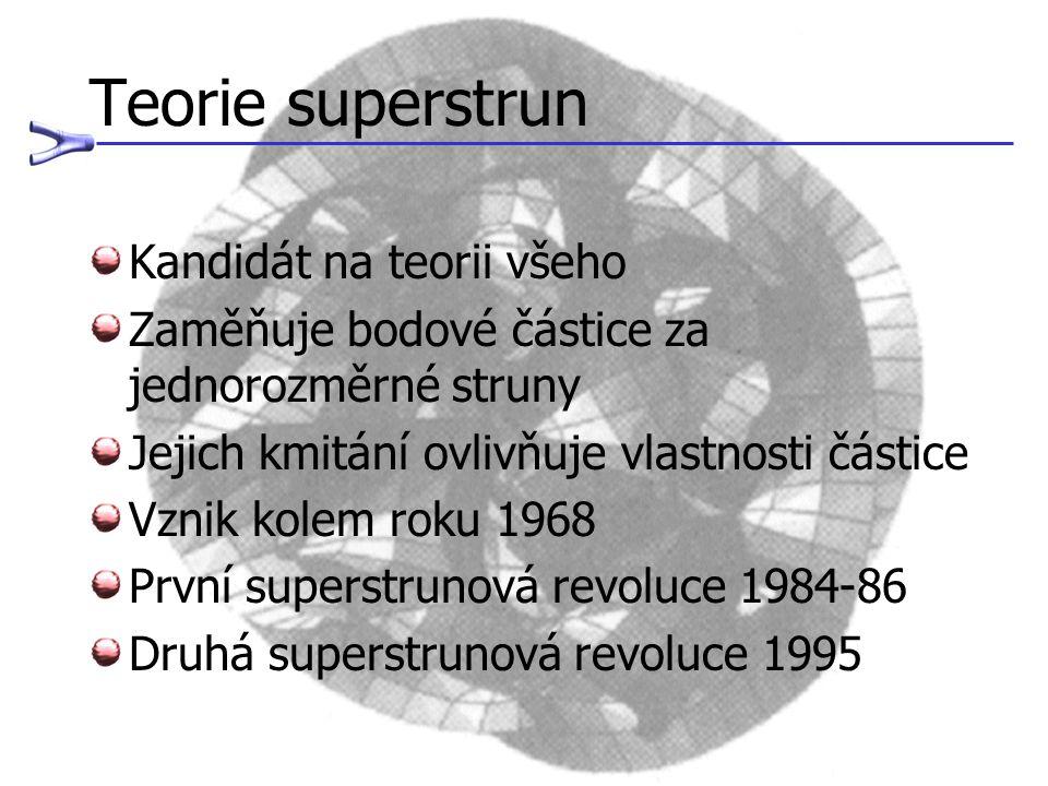 Teorie superstrun Kandidát na teorii všeho Zaměňuje bodové částice za jednorozměrné struny Jejich kmitání ovlivňuje vlastnosti částice Vznik kolem rok