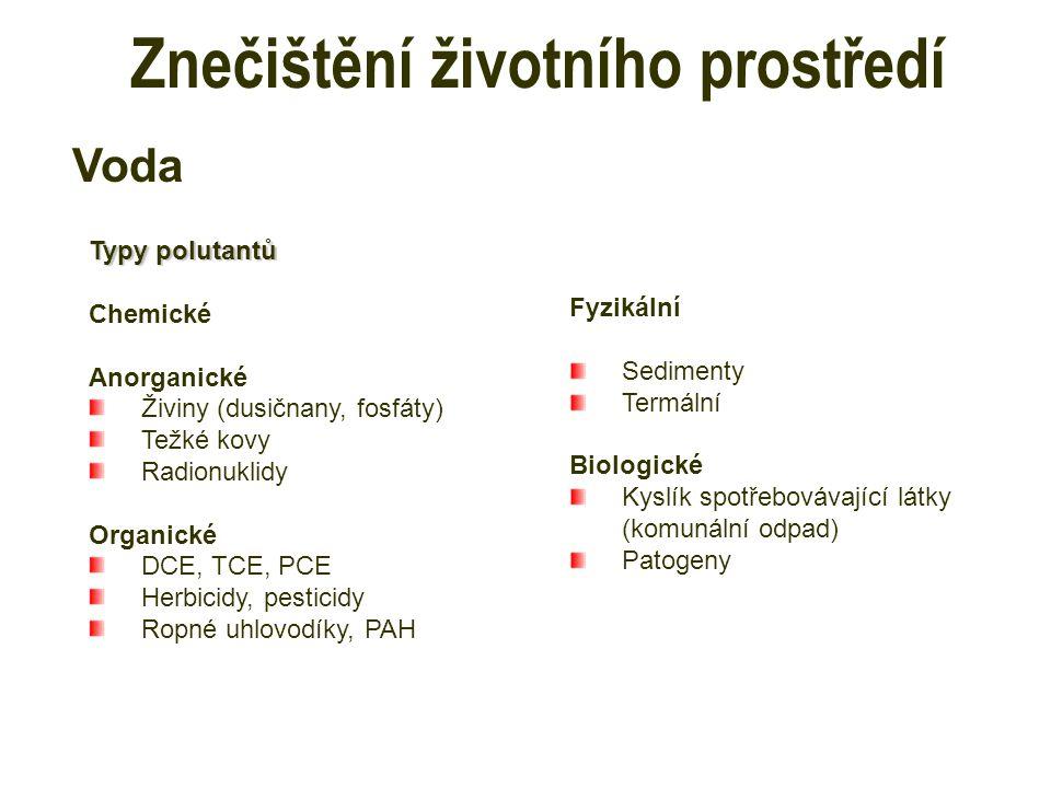 Voda Znečištění životního prostředí Fyzikální Sedimenty Termální Biologické Kyslík spotřebovávající látky (komunální odpad) Patogeny Typy polutantů Ch