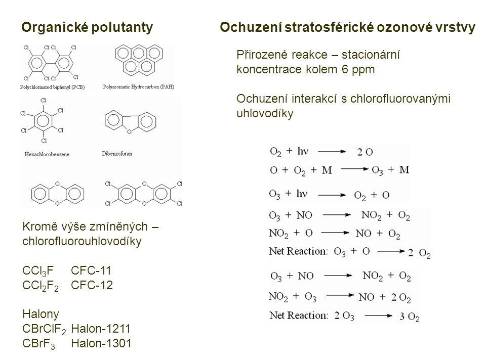 Organické polutantyOchuzení stratosférické ozonové vrstvy Kromě výše zmíněných – chlorofluorouhlovodíky CCl 3 FCFC-11 CCl 2 F 2 CFC-12 Halony CBrClF 2