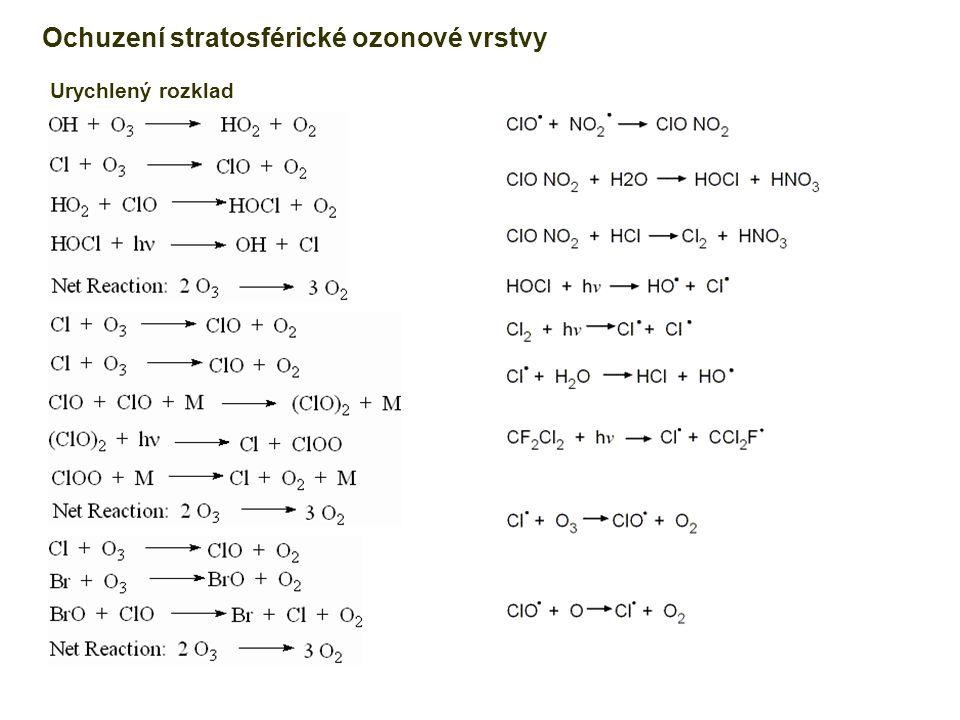 Ochuzení stratosférické ozonové vrstvy Urychlený rozklad