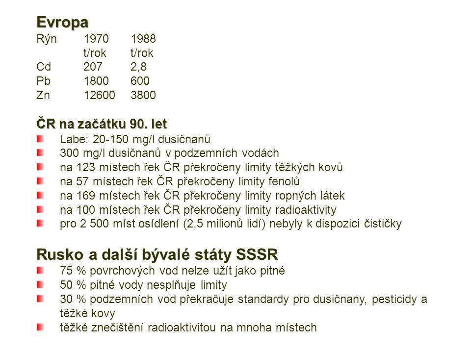Evropa Rýn 19701988t/rok Cd2072,8 Pb1800600 Zn126003800 ČR na začátku 90. let Labe: 20-150 mg/l dusičnanů 300 mg/l dusičnanů v podzemních vodách na 12