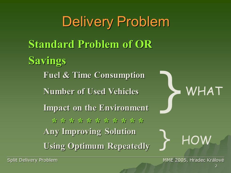 2 ____________________________________________________________________________ ____________________________________________________________________________ Split Delivery Problem MME 2005, Hradec Králové Delivery Problem Standard Problem of OR Fuel & Time Consumption Savings Number of Used Vehicles * * * * * * * * * * * * * * * * * * * * * * Using Optimum Repeatedly Any Improving Solution Impact on the Environment } } WHAT HOW