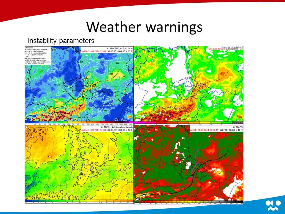 Weather warnings Instability parameters