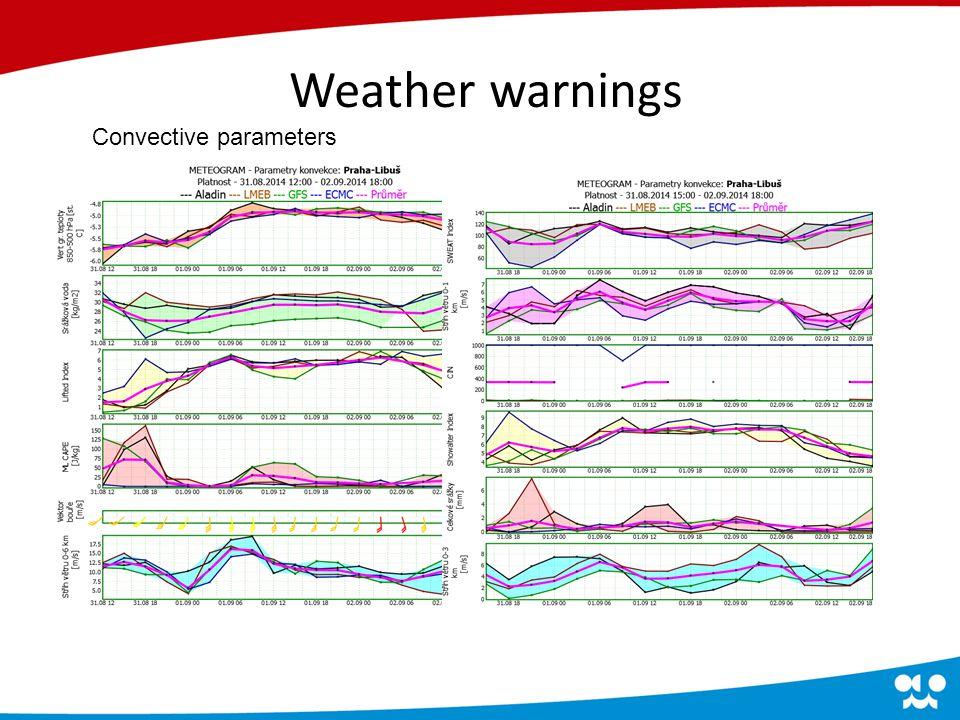 Simple parameters Tabular forecasts FXCZ85 OKSC 021100 dd/mm/rrrr hh:mm T2m FF10 DD10 NB NBh NBm NBl ---------------------------------------------------------------------- 02/09/2014 06:00 12.6 3.1 324.6 0.99 0.87 0.97 0.73 02/09/2014 07:00 13.2 3.4 327.5 0.99 0.84 0.97 0.76 02/09/2014 08:00 13.9 3.5 329.2 0.99 0.84 0.97 0.81 02/09/2014 09:00 14.5 3.6 332.1 1.00 0.85 0.97 0.86 ……… 04/09/2014 09:00 17.0 3.0 74.5 0.91 0.70 0.56 0.51 04/09/2014 10:00 18.0 3.1 77.8 0.91 0.68 0.57 0.50 04/09/2014 11:00 18.7 3.1 78.4 0.92 0.71 0.59 0.48 04/09/2014 12:00 19.3 3.2 79.0 0.94 0.77 0.61 0.45 comment: T2m.....