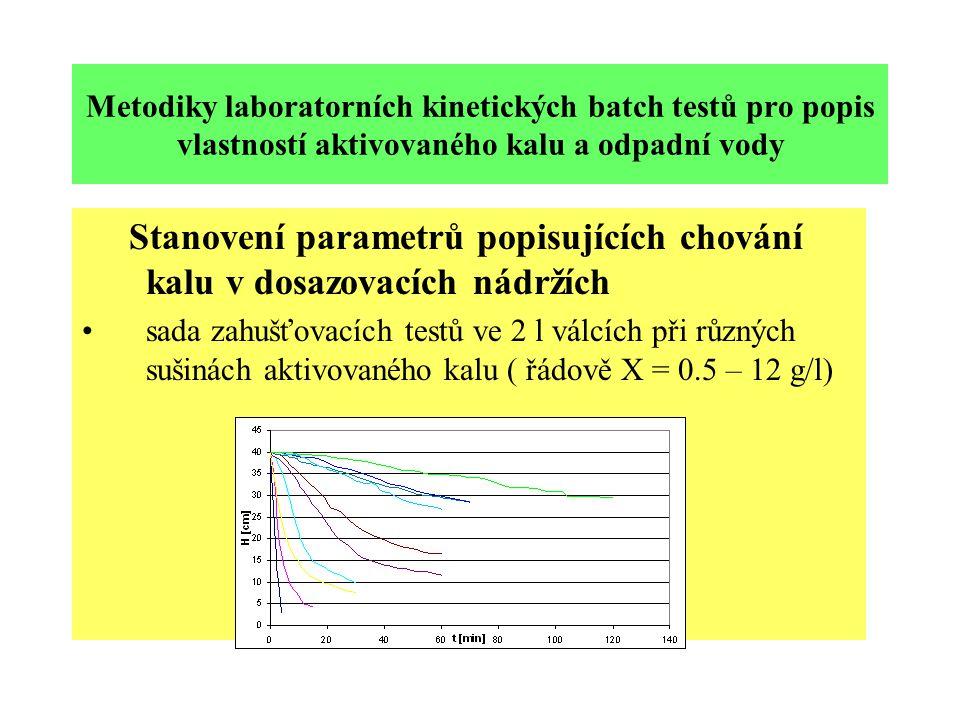 Stanovení parametrů popisujících chování kalu v dosazovacích nádržích sada zahušťovacích testů ve 2 l válcích při různých sušinách aktivovaného kalu ( řádově X = 0.5 – 12 g/l)
