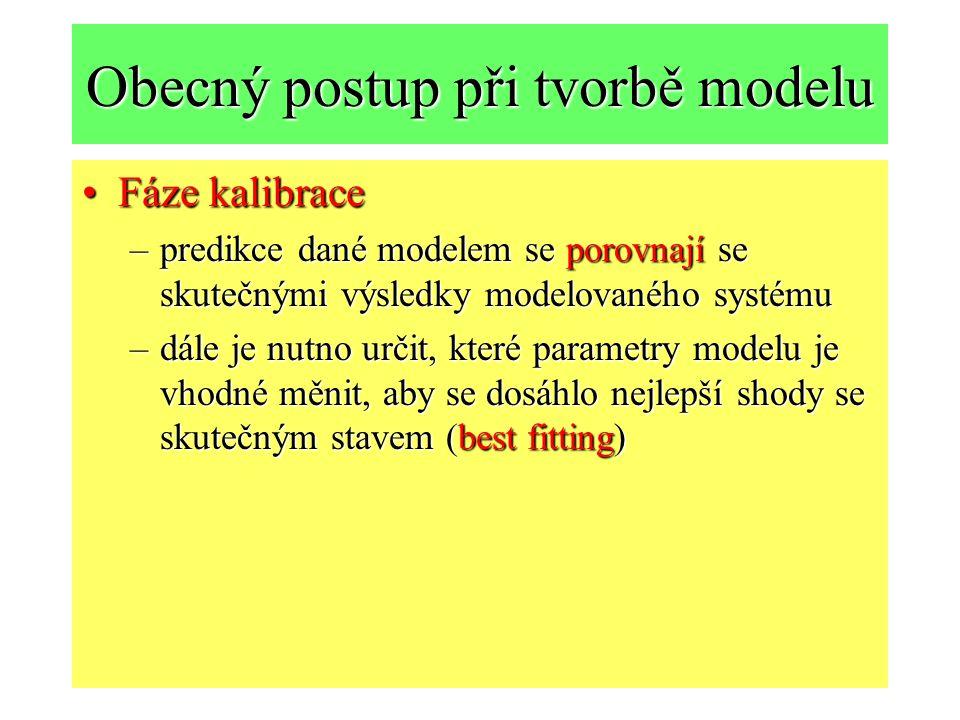 Obecný postup při tvorbě modelu Fáze kalibraceFáze kalibrace –predikce dané modelem se porovnají se skutečnými výsledky modelovaného systému –dále je nutno určit, které parametry modelu je vhodné měnit, aby se dosáhlo nejlepší shody se skutečným stavem (best fitting)