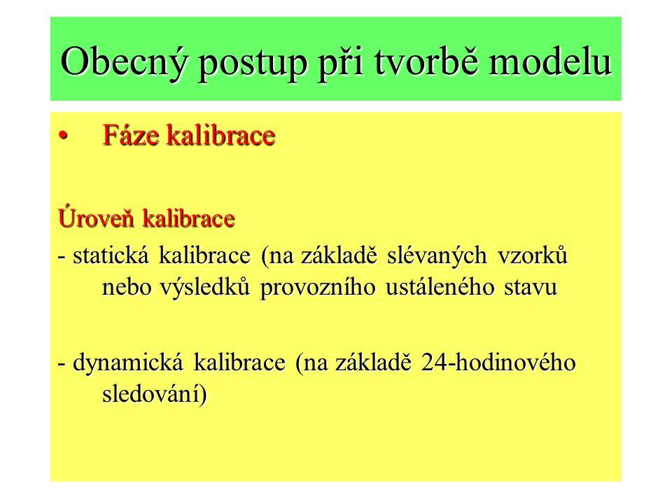Obecný postup při tvorbě modelu Fáze kalibraceFáze kalibrace Úroveň kalibrace - statická kalibrace (na základě slévaných vzorků nebo výsledků provozního ustáleného stavu - dynamická kalibrace (na základě 24-hodinového sledování)