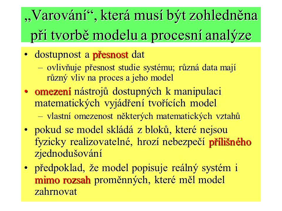 """""""Varování , která musí být zohledněna při tvorbě modelu a procesní analýze dostupnost a přesnost datdostupnost a přesnost dat –ovlivňuje přesnost studie systému; různá data mají různý vliv na proces a jeho model omezení nástrojů dostupných k manipulaci matematických vyjádření tvořících modelomezení nástrojů dostupných k manipulaci matematických vyjádření tvořících model –vlastní omezenost některých matematických vztahů pokud se model skládá z bloků, které nejsou fyzicky realizovatelné, hrozí nebezpečí přílišného zjednodušovánípokud se model skládá z bloků, které nejsou fyzicky realizovatelné, hrozí nebezpečí přílišného zjednodušování předpoklad, že model popisuje reálný systém i mimo rozsah proměnných, které měl model zahrnovatpředpoklad, že model popisuje reálný systém i mimo rozsah proměnných, které měl model zahrnovat"""
