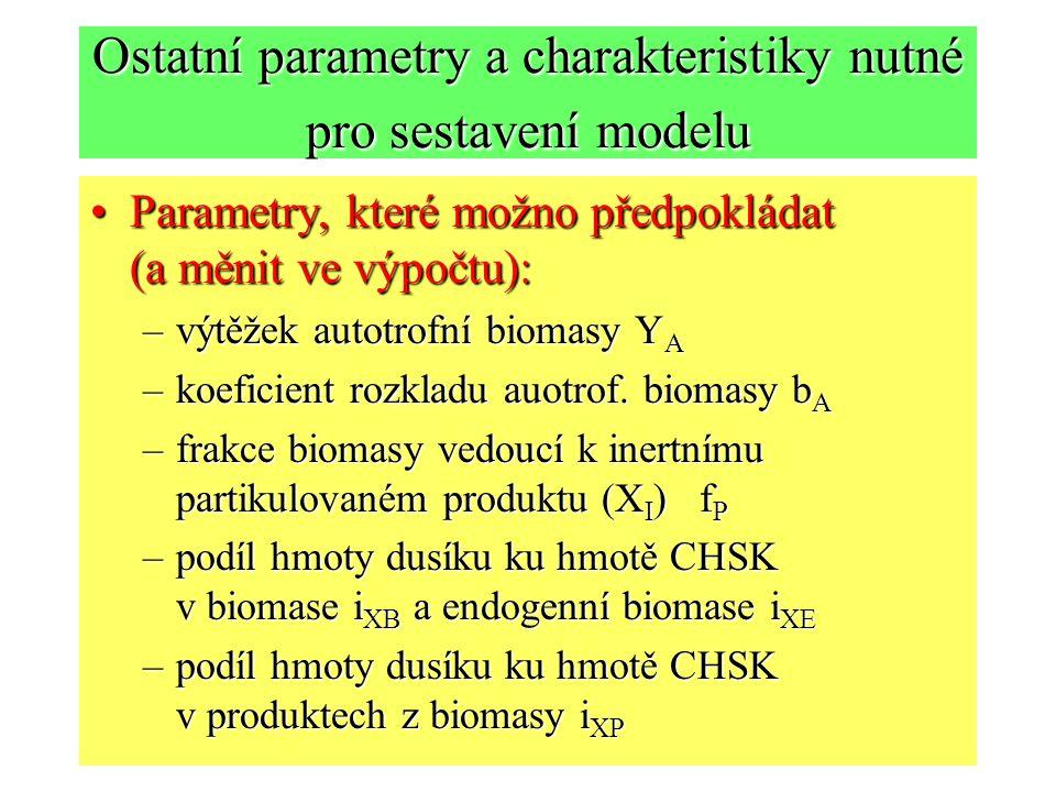Parametry, které možno předpokládat (a měnit ve výpočtu):Parametry, které možno předpokládat (a měnit ve výpočtu): –výtěžek autotrofní biomasy Y A –koeficient rozkladu auotrof.