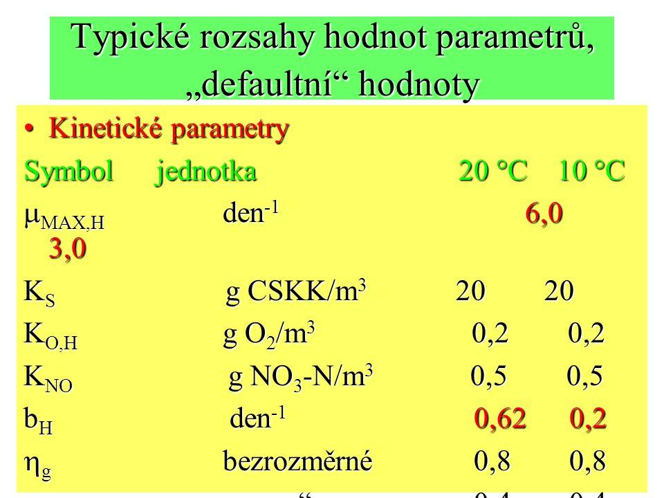 """Typické rozsahy hodnot parametrů, """"defaultní hodnoty Kinetické parametryKinetické parametry Symbol jednotka 20 °C 10 °C  MAX,H den -1 6,0 3,0 K S g CSKK/m 3 20 20 K O,H g O 2 /m 3 0,2 0,2 K NO g NO 3 -N/m 3 0,5 0,5 b H den -1 0,62 0,2  g bezrozměrné 0,8 0,8  h - - 0,4 0,4"""