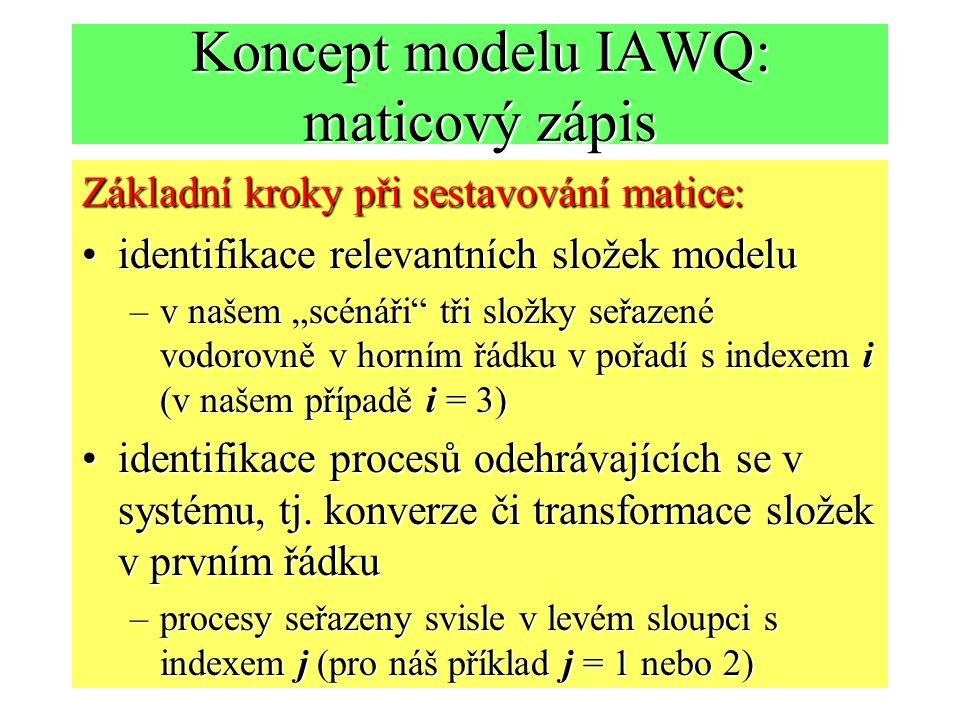 """Koncept modelu IAWQ: maticový zápis Základní kroky při sestavování matice: identifikace relevantních složek modeluidentifikace relevantních složek modelu –v našem """"scénáři tři složky seřazené vodorovně v horním řádku v pořadí s indexem i (v našem případě i = 3) identifikace procesů odehrávajících se v systému, tj."""