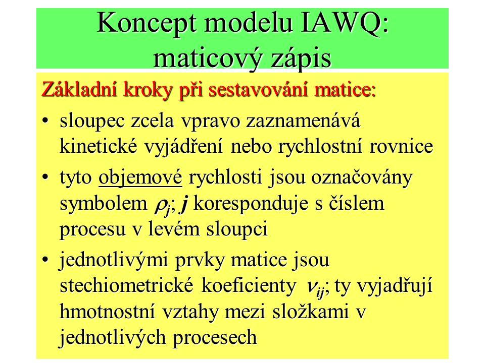 Koncept modelu IAWQ: maticový zápis Základní kroky při sestavování matice: sloupec zcela vpravo zaznamenává kinetické vyjádření nebo rychlostní rovnicesloupec zcela vpravo zaznamenává kinetické vyjádření nebo rychlostní rovnice tyto objemové rychlosti jsou označovány symbolem  j ; j koresponduje s číslem procesu v levém sloupcityto objemové rychlosti jsou označovány symbolem  j ; j koresponduje s číslem procesu v levém sloupci jednotlivými prvky matice jsou stechiometrické koeficienty ij ; ty vyjadřují hmotnostní vztahy mezi složkami v jednotlivých procesechjednotlivými prvky matice jsou stechiometrické koeficienty ij ; ty vyjadřují hmotnostní vztahy mezi složkami v jednotlivých procesech