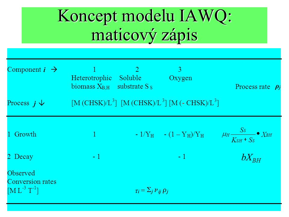 Koncept modelu IAWQ: maticový zápis Component i  1 2 3 Heterotrophic Soluble Oxygen biomass X B,H substrate S S Process rate ρ j Process j  [M (CHSK