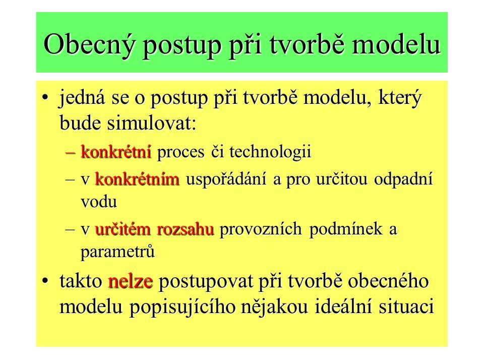 Obecný postup při tvorbě modelu jedná se o postup při tvorbě modelu, který bude simulovat:jedná se o postup při tvorbě modelu, který bude simulovat: –konkrétní proces či technologii –v konkrétním uspořádání a pro určitou odpadní vodu –v určitém rozsahu provozních podmínek a parametrů takto nelze postupovat při tvorbě obecného modelu popisujícího nějakou ideální situacitakto nelze postupovat při tvorbě obecného modelu popisujícího nějakou ideální situaci