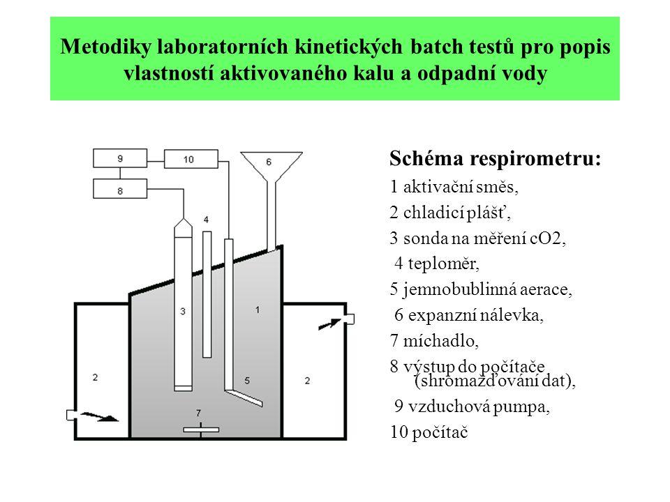 Metodiky laboratorních kinetických batch testů pro popis vlastností aktivovaného kalu a odpadní vody Schéma respirometru: 1 aktivační směs, 2 chladicí plášť, 3 sonda na měření cO2, 4 teploměr, 5 jemnobublinná aerace, 6 expanzní nálevka, 7 míchadlo, 8 výstup do počítače (shromažďování dat), 9 vzduchová pumpa, 10 počítač