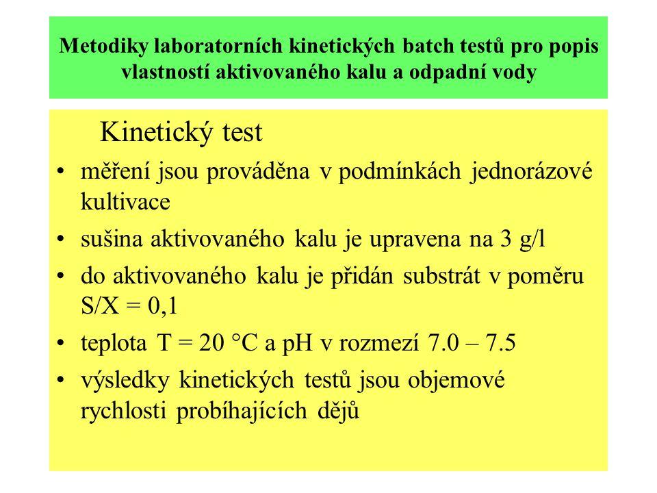 Metodiky laboratorních kinetických batch testů pro popis vlastností aktivovaného kalu a odpadní vody Kinetický test měření jsou prováděna v podmínkách jednorázové kultivace sušina aktivovaného kalu je upravena na 3 g/l do aktivovaného kalu je přidán substrát v poměru S/X = 0,1 teplota T = 20 °C a pH v rozmezí 7.0 – 7.5 výsledky kinetických testů jsou objemové rychlosti probíhajících dějů