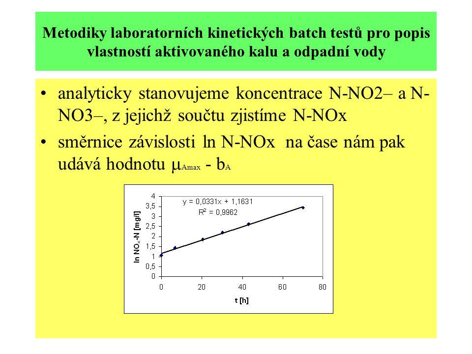Metodiky laboratorních kinetických batch testů pro popis vlastností aktivovaného kalu a odpadní vody analyticky stanovujeme koncentrace N-NO2– a N- NO3–, z jejichž součtu zjistíme N-NOx směrnice závislosti ln N-NOx na čase nám pak udává hodnotu  Amax - b A