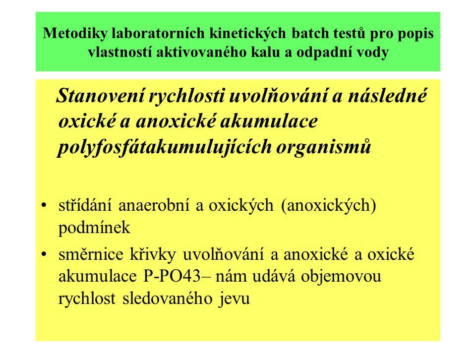Metodiky laboratorních kinetických batch testů pro popis vlastností aktivovaného kalu a odpadní vody Stanovení rychlosti uvolňování a následné oxické a anoxické akumulace polyfosfátakumulujících organismů střídání anaerobní a oxických (anoxických) podmínek směrnice křivky uvolňování a anoxické a oxické akumulace P-PO43– nám udává objemovou rychlost sledovaného jevu