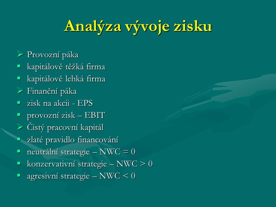 Analýza vývoje zisku  Provozní páka  kapitálově těžká firma  kapitálově lehká firma  Finanční páka  zisk na akcii - EPS  provozní zisk – EBIT  Čistý pracovní kapitál  zlaté pravidlo financování  neutrální strategie – NWC = 0  konzervativní strategie – NWC > 0  agresivní strategie – NWC < 0