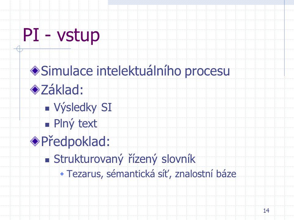 14 PI - vstup Simulace intelektuálního procesu Základ: Výsledky SI Plný text Předpoklad: Strukturovaný řízený slovník  Tezarus, sémantická síť, znalo