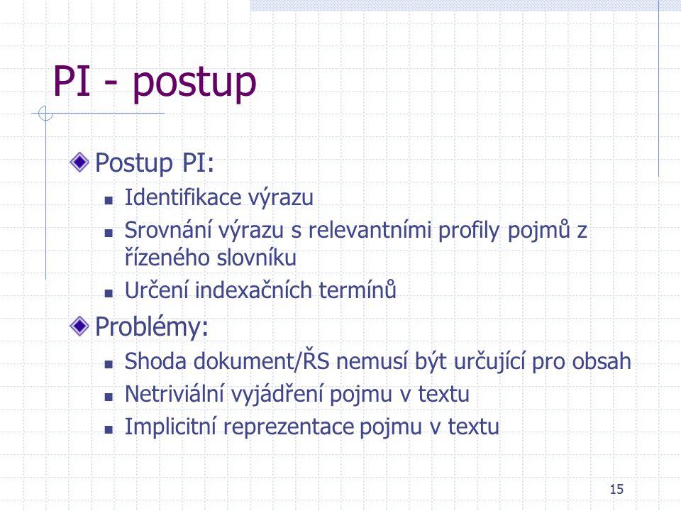 15 PI - postup Postup PI: Identifikace výrazu Srovnání výrazu s relevantními profily pojmů z řízeného slovníku Určení indexačních termínů Problémy: Sh