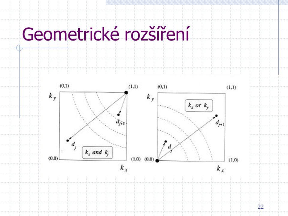 22 Geometrické rozšíření
