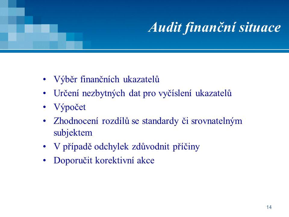 14 Audit finanční situace Výběr finančních ukazatelů Určení nezbytných dat pro vyčíslení ukazatelů Výpočet Zhodnocení rozdílů se standardy či srovnatelným subjektem V případě odchylek zdůvodnit příčiny Doporučit korektivní akce