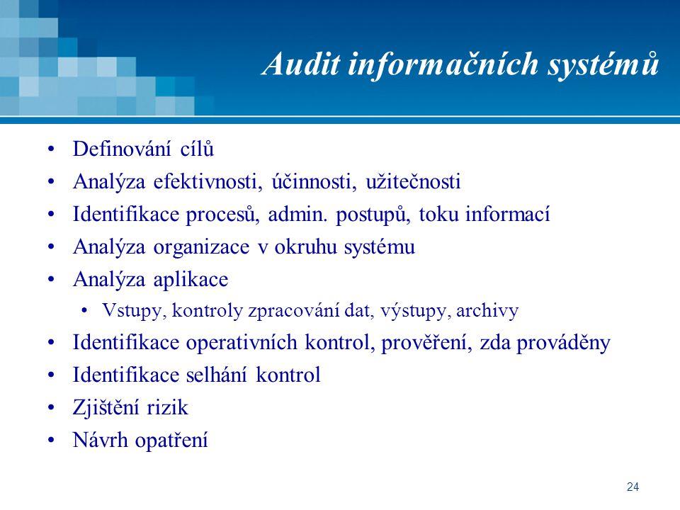 24 Audit informačních systémů Definování cílů Analýza efektivnosti, účinnosti, užitečnosti Identifikace procesů, admin. postupů, toku informací Analýz