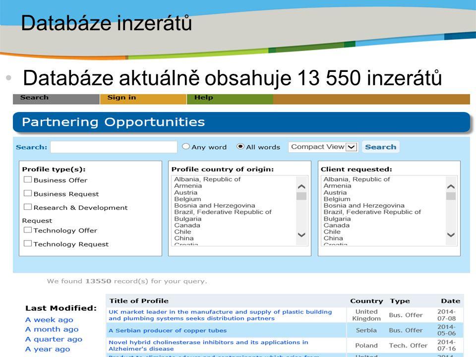 Databáze aktuálně obsahuje 13 550 inzerátů Databáze inzerátů