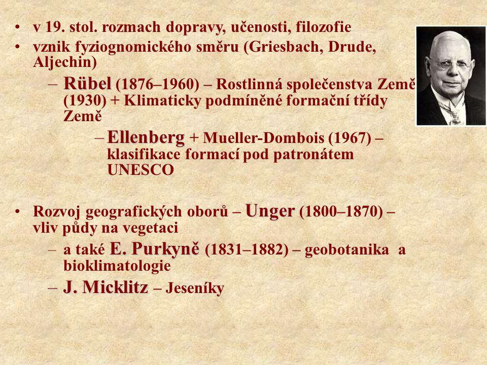 v 19. stol. rozmach dopravy, učenosti, filozofie vznik fyziognomického směru (Griesbach, Drude, Aljechin) –Rübel –Rübel (1876–1960) – Rostlinná společ