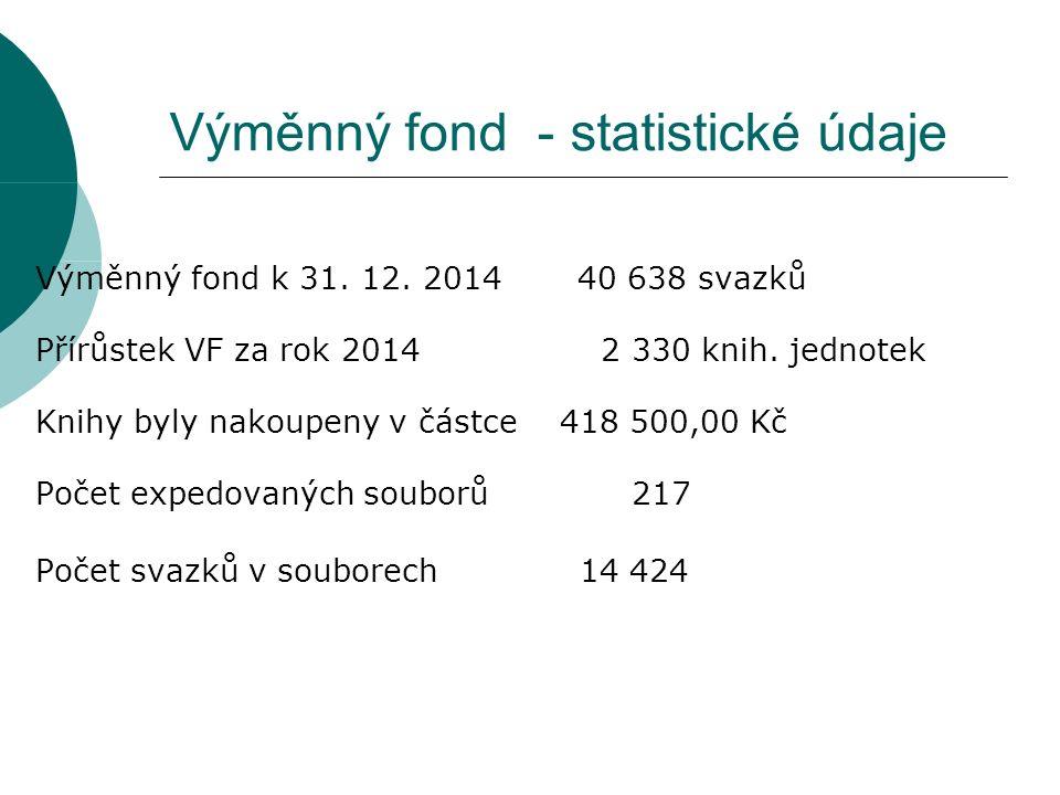 Výměnný fond - statistické údaje Výměnný fond k 31.