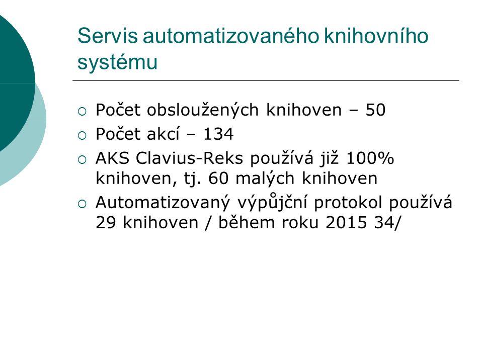 Servis automatizovaného knihovního systému  Počet obsloužených knihoven – 50  Počet akcí – 134  AKS Clavius-Reks používá již 100% knihoven, tj.