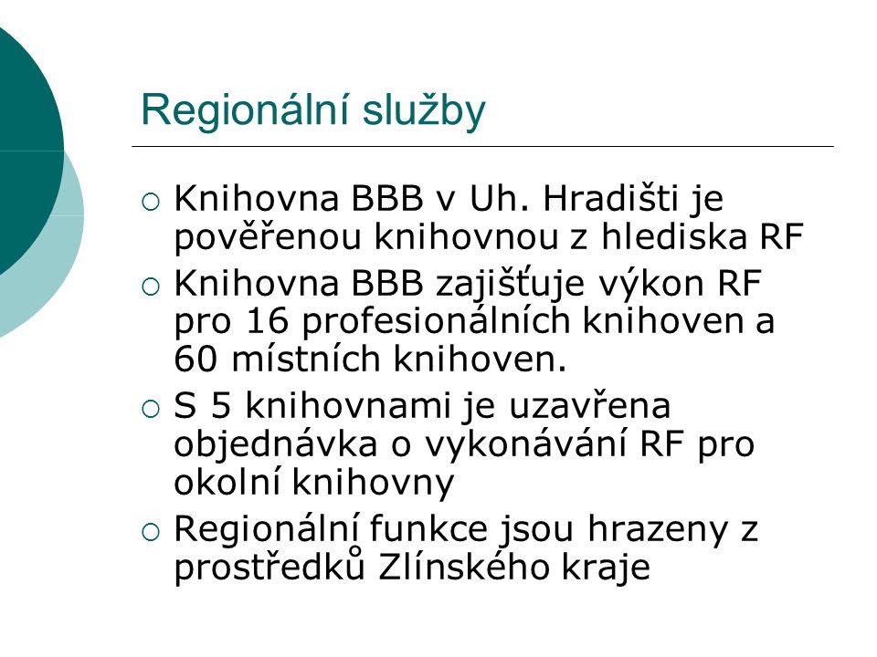 Regionální služby  Knihovna BBB v Uh.