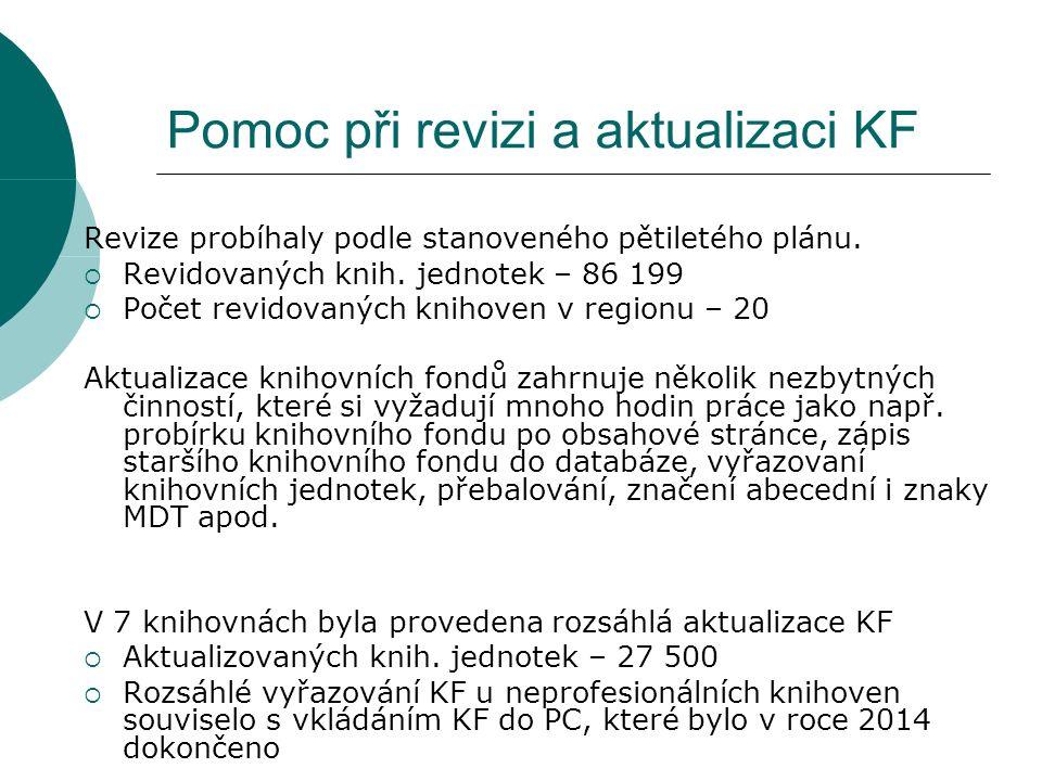 Pomoc při revizi a aktualizaci KF Revize probíhaly podle stanoveného pětiletého plánu.