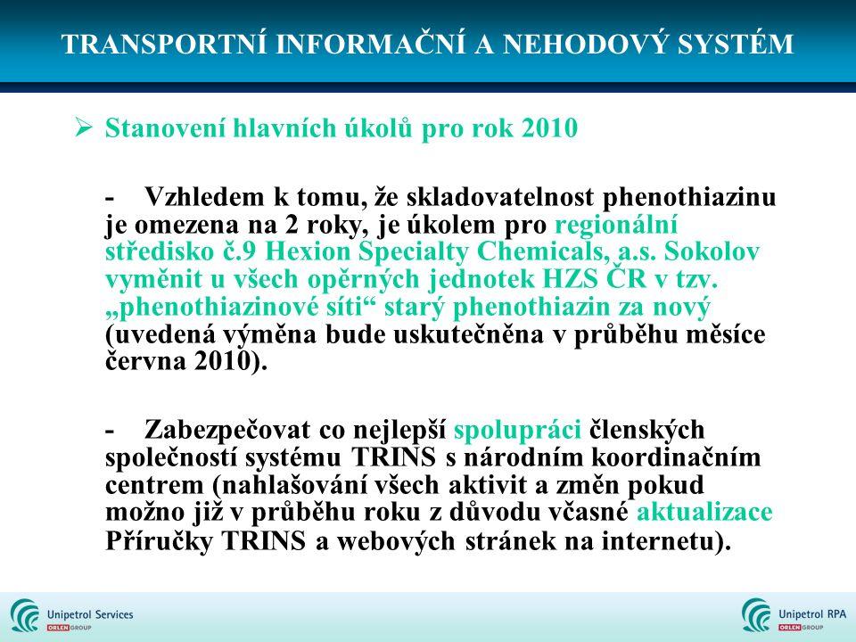 TRANSPORTNÍ INFORMAČNÍ A NEHODOVÝ SYSTÉM  Stanovení hlavních úkolů pro rok 2010 -Vzhledem k tomu, že skladovatelnost phenothiazinu je omezena na 2 ro