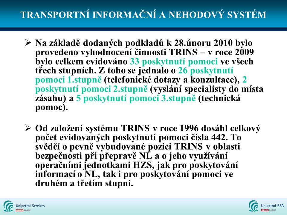 TRANSPORTNÍ INFORMAČNÍ A NEHODOVÝ SYSTÉM  Na základě dodaných podkladů k 28.únoru 2010 bylo provedeno vyhodnocení činnosti TRINS – v roce 2009 bylo c