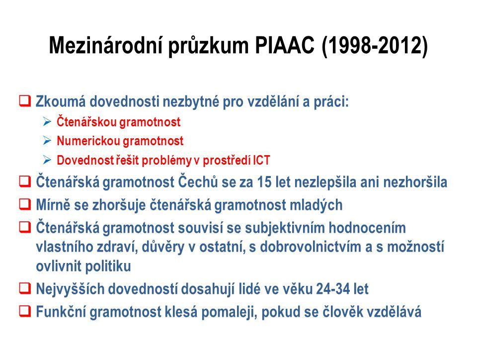 Mezinárodní průzkum PIAAC (1998-2012)  Zkoumá dovednosti nezbytné pro vzdělání a práci:  Čtenářskou gramotnost  Numerickou gramotnost  Dovednost řešit problémy v prostředí ICT  Čtenářská gramotnost Čechů se za 15 let nezlepšila ani nezhoršila  Mírně se zhoršuje čtenářská gramotnost mladých  Čtenářská gramotnost souvisí se subjektivním hodnocením vlastního zdraví, důvěry v ostatní, s dobrovolnictvím a s možností ovlivnit politiku  Nejvyšších dovedností dosahují lidé ve věku 24-34 let  Funkční gramotnost klesá pomaleji, pokud se člověk vzdělává