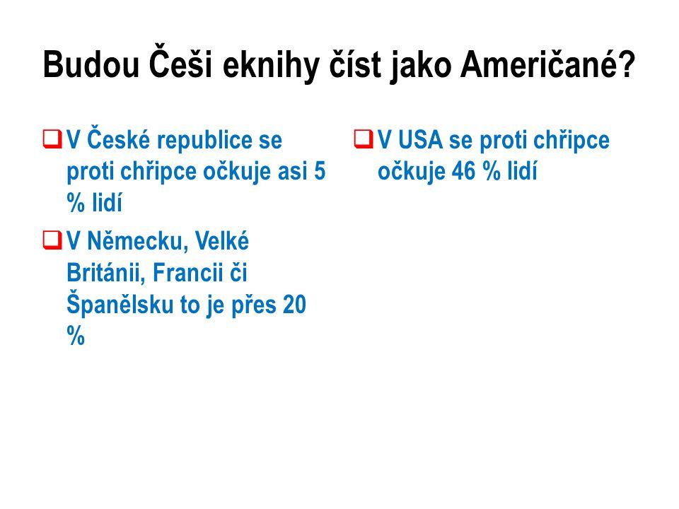 Budou Češi eknihy číst jako Američané.