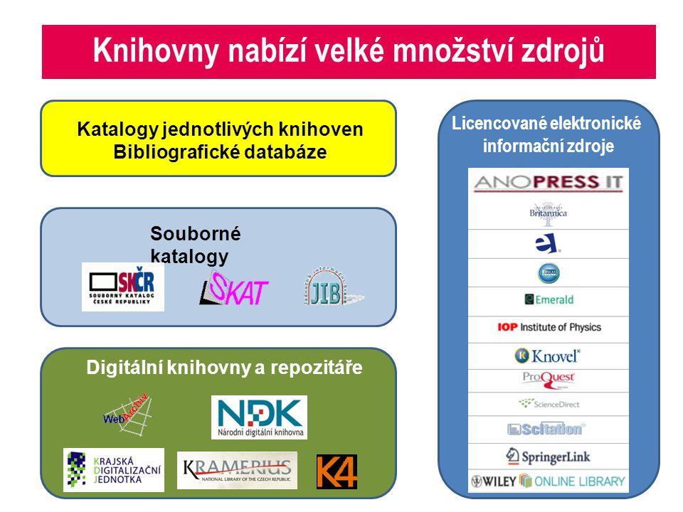 Digitální knihovny a repozitáře Licencované elektronické informační zdroje Souborné katalogy Katalogy jednotlivých knihoven Bibliografické databáze Knihovny nabízí velké množství zdrojů
