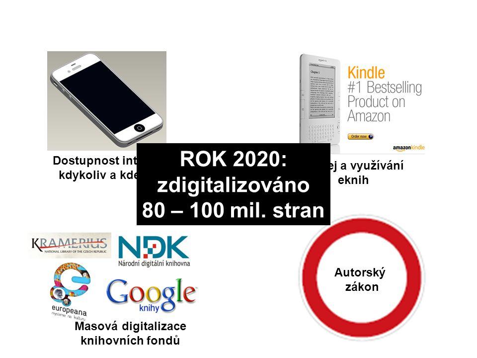 Dostupnost internetu kdykoliv a kdekoliv Prodej a využívání eknih Masová digitalizace knihovních fondů Autorský zákon ROK 2020: zdigitalizováno 80 – 100 mil.