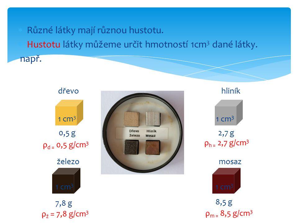  Různé látky mají různou hustotu.  Hustotu látky můžeme určit hmotností 1cm 3 dané látky. např. hliník mosaz dřevo železo 0,5 g2,7 g 7,8 g 8,5 g 1 c